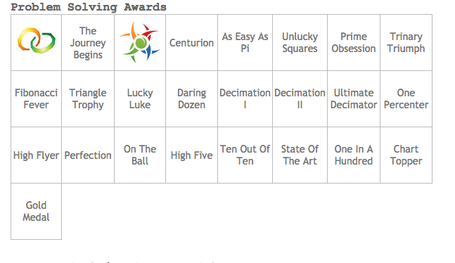 Problem-Solving awards